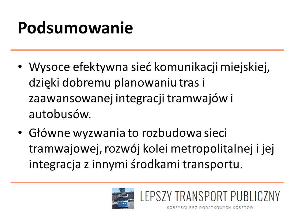 Podsumowanie Wysoce efektywna sieć komunikacji miejskiej, dzięki dobremu planowaniu tras i zaawansowanej integracji tramwajów i autobusów.