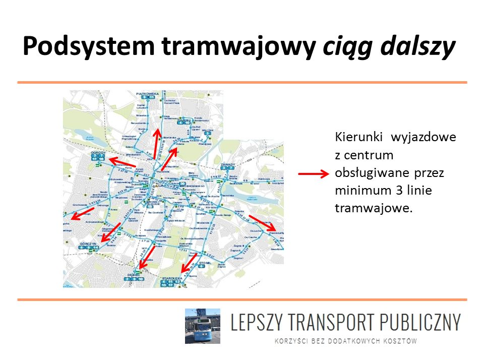 Podsystem tramwajowy ciąg dalszy Kierunki wyjazdowe z centrum obsługiwane przez minimum 3 linie tramwajowe.