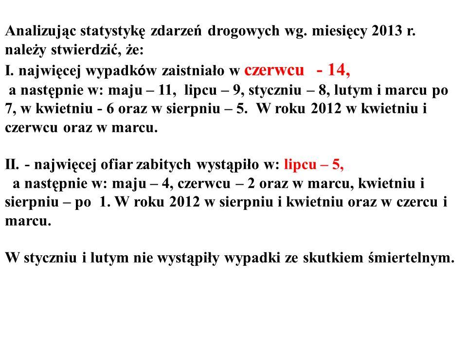 Analizując statystykę zdarzeń drogowych wg. miesięcy 2013 r.