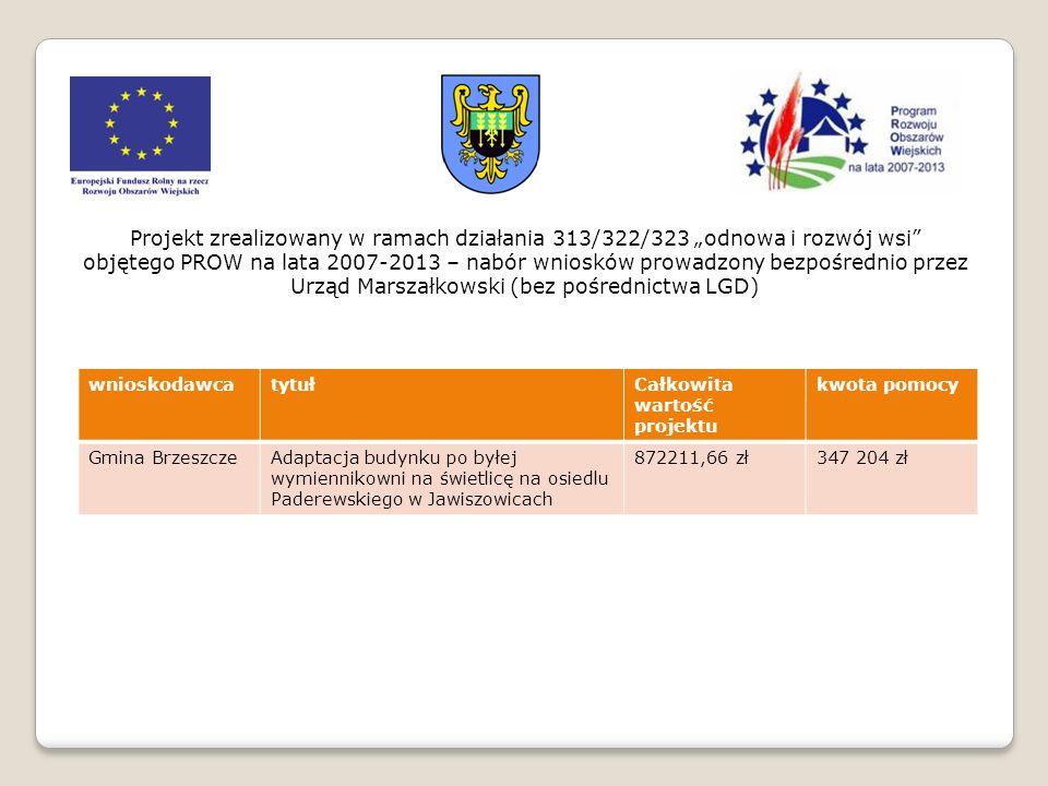 """wnioskodawcatytułCałkowita wartość projektu kwota pomocy Gmina BrzeszczeAdaptacja budynku po byłej wymiennikowni na świetlicę na osiedlu Paderewskiego w Jawiszowicach 872211,66 zł347 204 zł Projekt zrealizowany w ramach działania 313/322/323 """"odnowa i rozwój wsi objętego PROW na lata 2007-2013 – nabór wniosków prowadzony bezpośrednio przez Urząd Marszałkowski (bez pośrednictwa LGD)"""