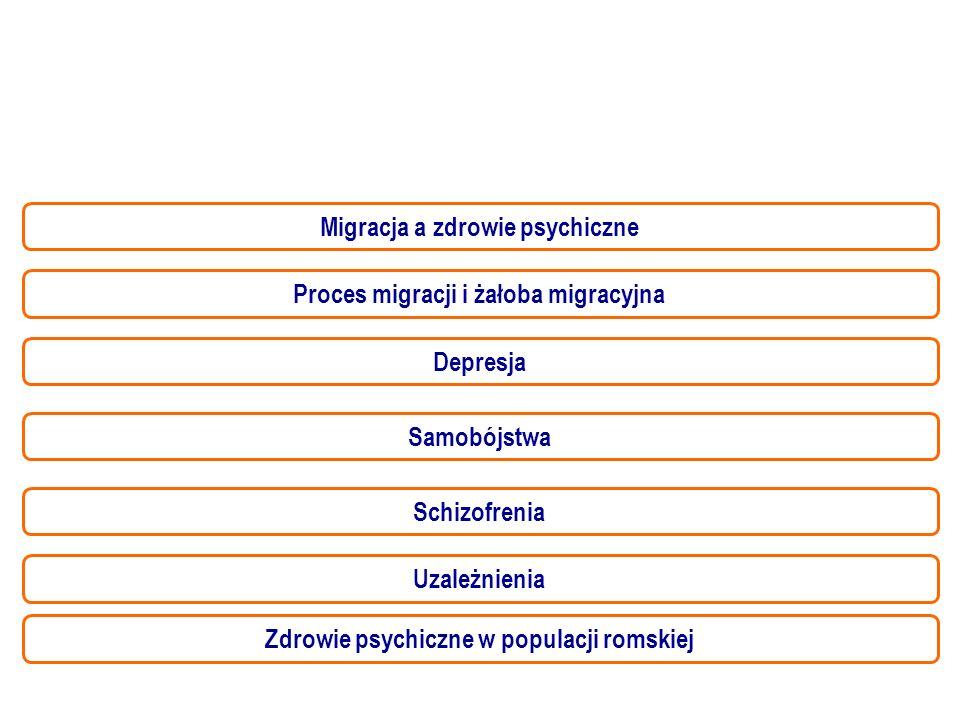 Migracja a zdrowie psychiczne Proces migracji i żałoba migracyjna Depresja Samobójstwa Schizofrenia Uzależnienia Zdrowie psychiczne w populacji romskiej