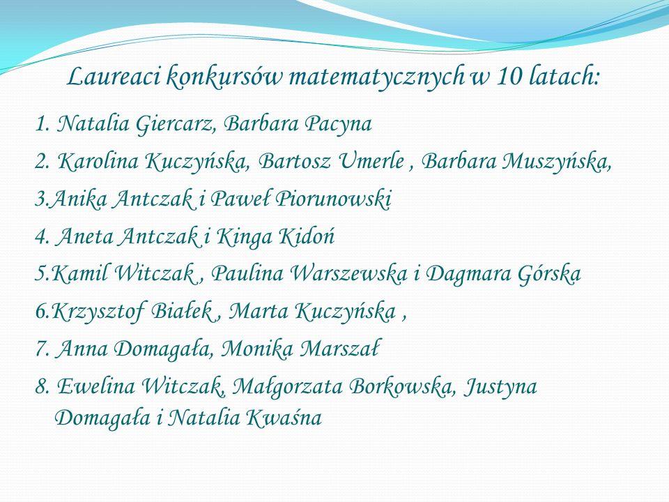 Laureaci konkursów matematycznych w 10 latach: 1. Natalia Giercarz, Barbara Pacyna 2. Karolina Kuczyńska, Bartosz Umerle, Barbara Muszyńska, 3.Anika A