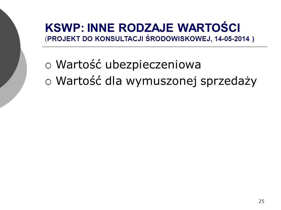 KSWP: INNE RODZAJE WARTOŚCI (PROJEKT DO KONSULTACJI ŚRODOWISKOWEJ, 14-05-2014 )  Wartość ubezpieczeniowa  Wartość dla wymuszonej sprzedaży 25
