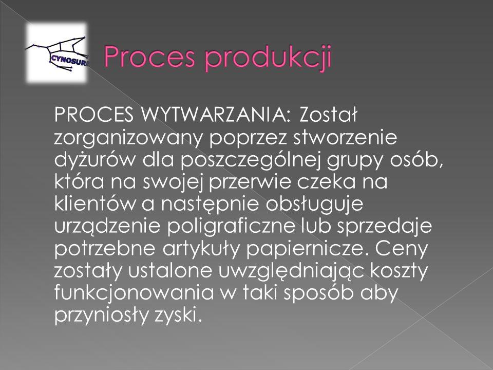 PROCES WYTWARZANIA: Został zorganizowany poprzez stworzenie dyżurów dla poszczególnej grupy osób, która na swojej przerwie czeka na klientów a następnie obsługuje urządzenie poligraficzne lub sprzedaje potrzebne artykuły papiernicze.