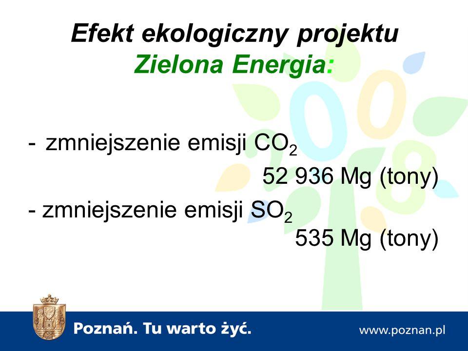 Efekt ekologiczny projektu Zielona Energia: -zmniejszenie emisji CO 2 52 936 Mg (tony) - zmniejszenie emisji SO 2 535 Mg (tony)