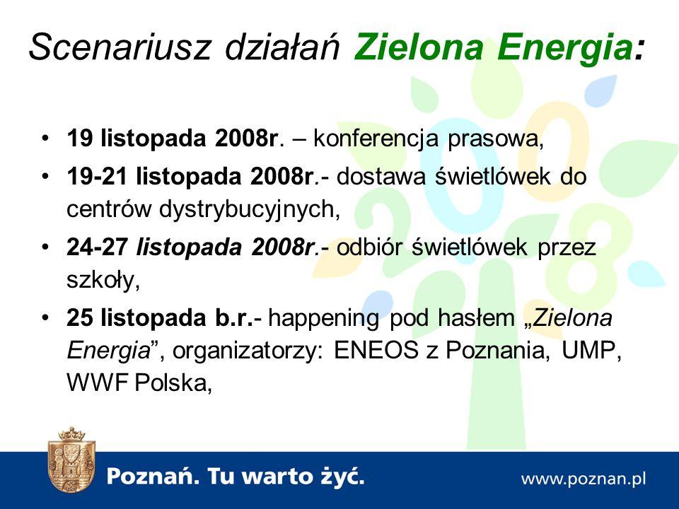 Scenariusz działań Zielona Energia: 28 listopada 2008 r., godz.