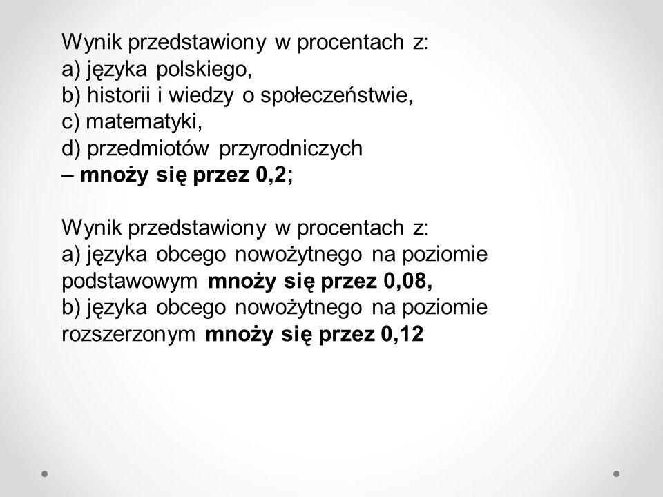 Wynik przedstawiony w procentach z: a) języka polskiego, b) historii i wiedzy o społeczeństwie, c) matematyki, d) przedmiotów przyrodniczych – mnoży s