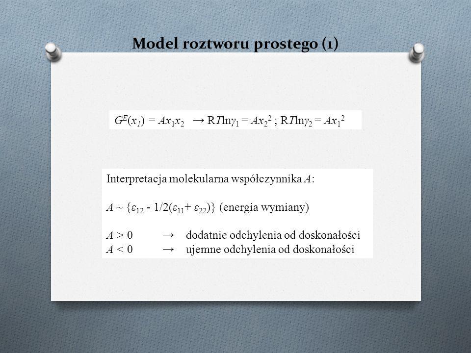 Model roztworu prostego (1) G E (x 1 ) = Ax 1 x 2 → RTlnγ 1 = Ax 2 2 ; RTlnγ 2 = Ax 1 2 Interpretacja molekularna współczynnika A: A ~ {ε 12 - 1/2(ε 11 + ε 22 )} (energia wymiany) A > 0 → dodatnie odchylenia od doskonałości A < 0 → ujemne odchylenia od doskonałości