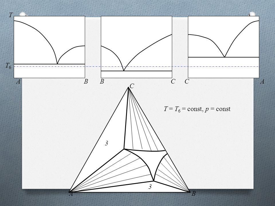 ABBCCA T AB C T6T6 T = T 6 = const, p = const 3 3