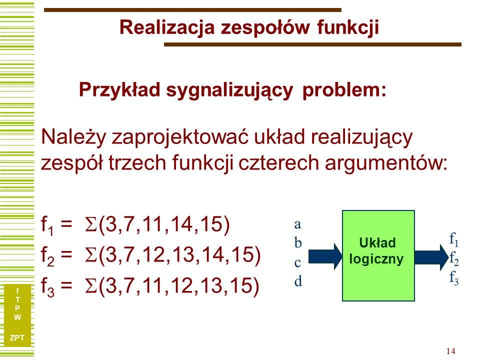I T P W ZPT 14 Realizacja zespołów funkcji Należy zaprojektować układ realizujący zespół trzech funkcji czterech argumentów: f 1 =  (3,7,11,14,15) f