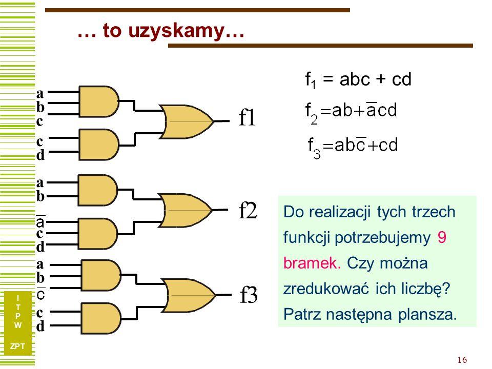 I T P W ZPT 16 f1 f2 f3 … to uzyskamy… Do realizacji tych trzech funkcji potrzebujemy 9 bramek. Czy można zredukować ich liczbę? Patrz następna plansz
