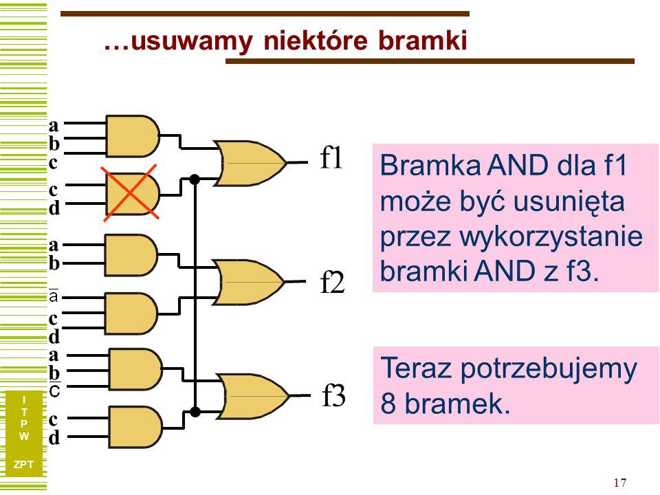 I T P W ZPT 17 Bramka AND dla f1 może być usunięta przez wykorzystanie bramki AND z f3. f1 f2 f3 abcabc cdcd abab cdcd abab cdcd …usuwamy niektóre bra