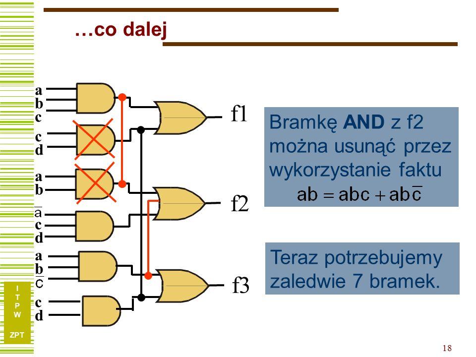 I T P W ZPT 18 Bramkę AND z f2 można usunąć przez wykorzystanie faktu f1 f2 f3 abcabc cdcd abab cdcd abab cdcd …co dalej Teraz potrzebujemy zaledwie 7 bramek.