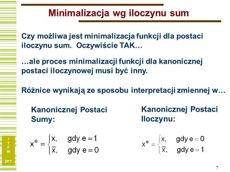 I T P W ZPT 7 Różnice wynikają ze sposobu interpretacji zmiennej w… Kanonicznej Postaci Sumy: Kanonicznej Postaci Iloczynu: Minimalizacja wg iloczynu sum Czy możliwa jest minimalizacja funkcji dla postaci iloczynu sum.