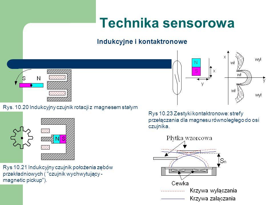 Technika sensorowa Indukcyjne i kontaktronowe Rys. 10.20 Indukcyjny czujnik rotacji z magnesem stałym Rys 10.21 Indukcyjny czujnik położenia zębów prz