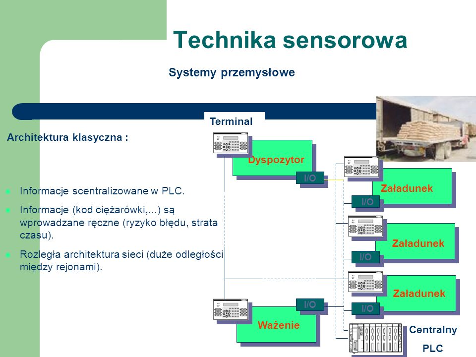 Technika sensorowa Systemy przemysłowe Architektura klasyczna : Informacje scentralizowane w PLC. Informacje (kod ciężarówki,...) są wprowadzane ręczn