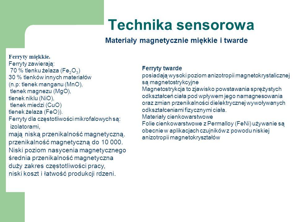 Technika sensorowa Materiały magnetycznie miękkie i twarde Ferryty miękkie. Ferryty zawierają: 70 % tlenku żelaza (Fe 2 O 3 ) 30 % tlenków innych mate
