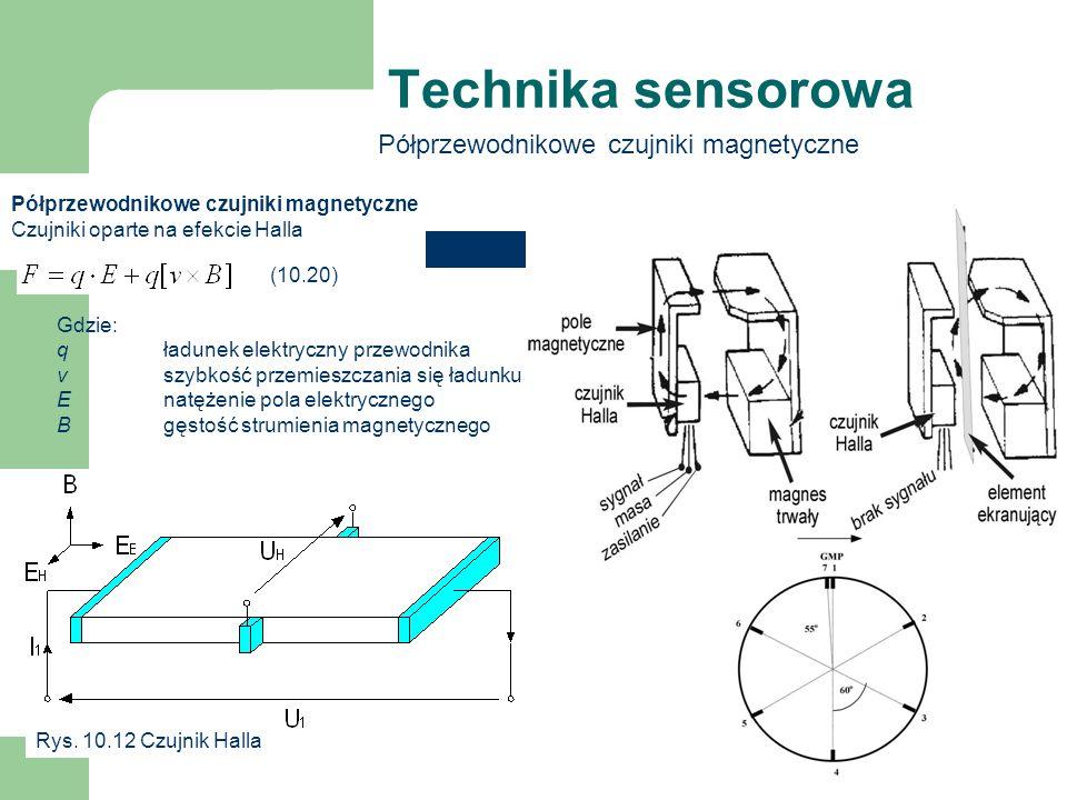 Technika sensorowa Półprzewodnikowe czujniki magnetyczne Czujniki oparte na efekcie Halla (10.20) Gdzie: qładunek elektryczny przewodnika vszybkość przemieszczania się ładunku Enatężenie pola elektrycznego Bgęstość strumienia magnetycznego Rys.