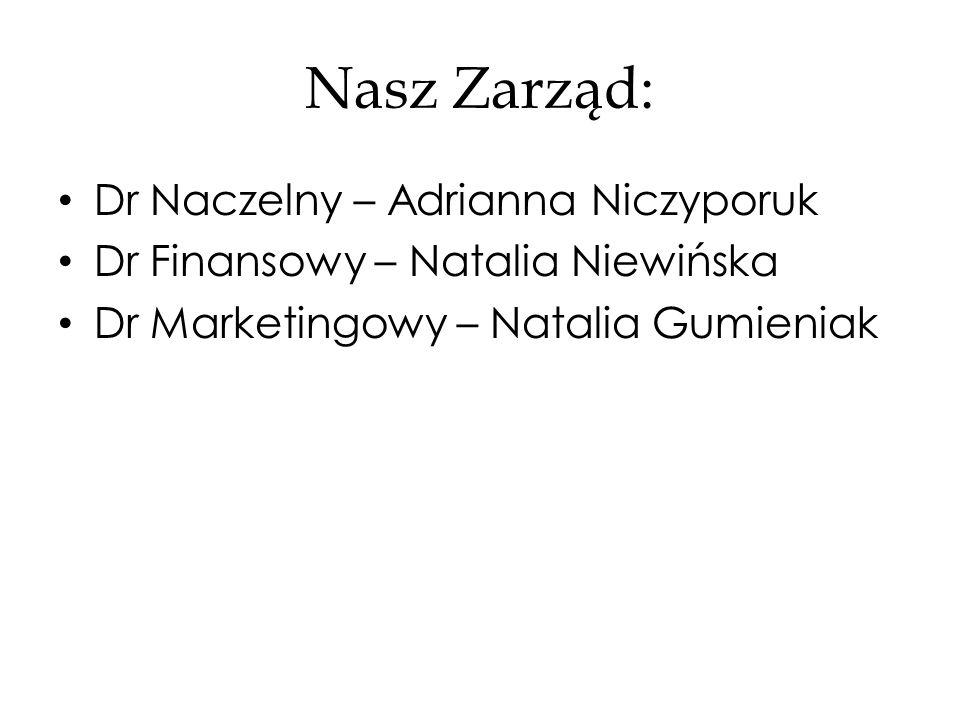 Nasz Zarząd: Dr Naczelny – Adrianna Niczyporuk Dr Finansowy – Natalia Niewińska Dr Marketingowy – Natalia Gumieniak