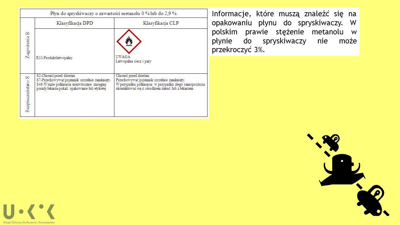 Informacje, które muszą znaleźć się na opakowaniu płynu do spryskiwaczy. W polskim prawie stężenie metanolu w płynie do spryskiwaczy nie może przekroc