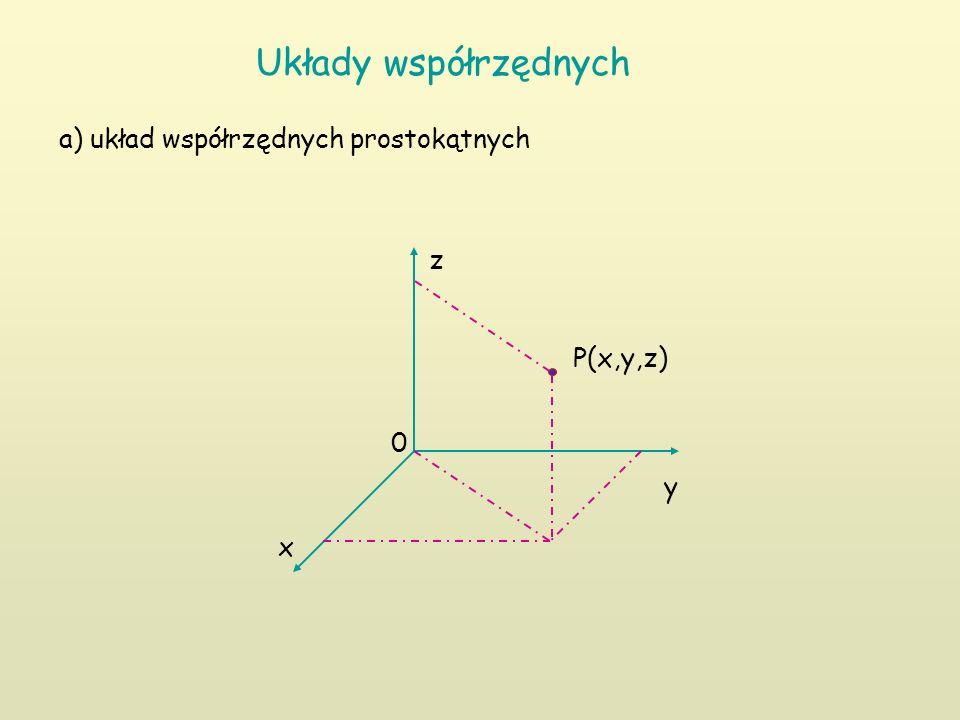 Układy współrzędnych a) układ współrzędnych prostokątnych 0 x y z P(x,y,z)