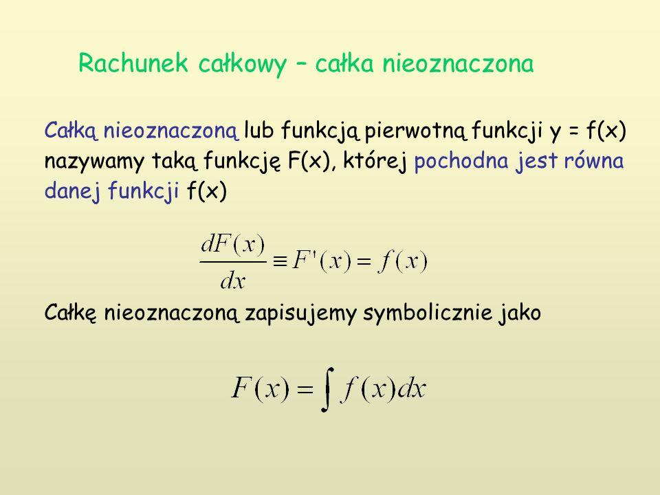 Rachunek całkowy – całka nieoznaczona Całką nieoznaczoną lub funkcją pierwotną funkcji y = f(x) nazywamy taką funkcję F(x), której pochodna jest równa