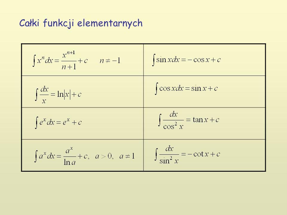 Całki funkcji elementarnych