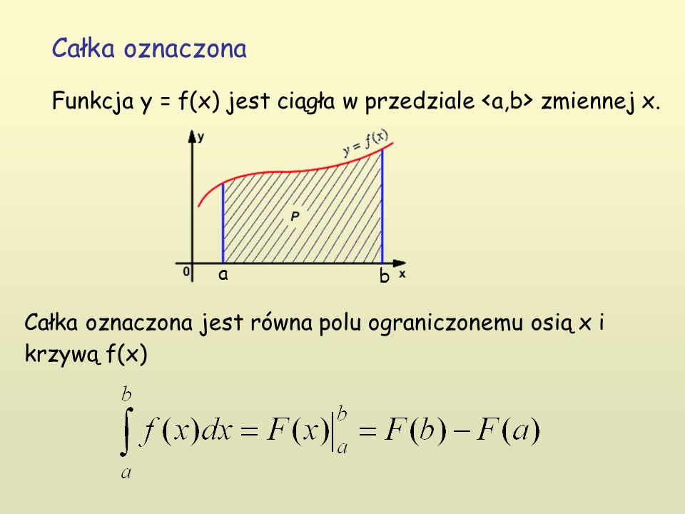 Całka oznaczona Funkcja y = f(x) jest ciągła w przedziale zmiennej x. a b Całka oznaczona jest równa polu ograniczonemu osią x i krzywą f(x)