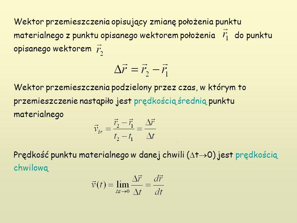 .. Wektor przemieszczenia opisujący zmianę położenia punktu materialnego z punktu opisanego wektorem położenia do punktu opisanego wektorem Wektor prz