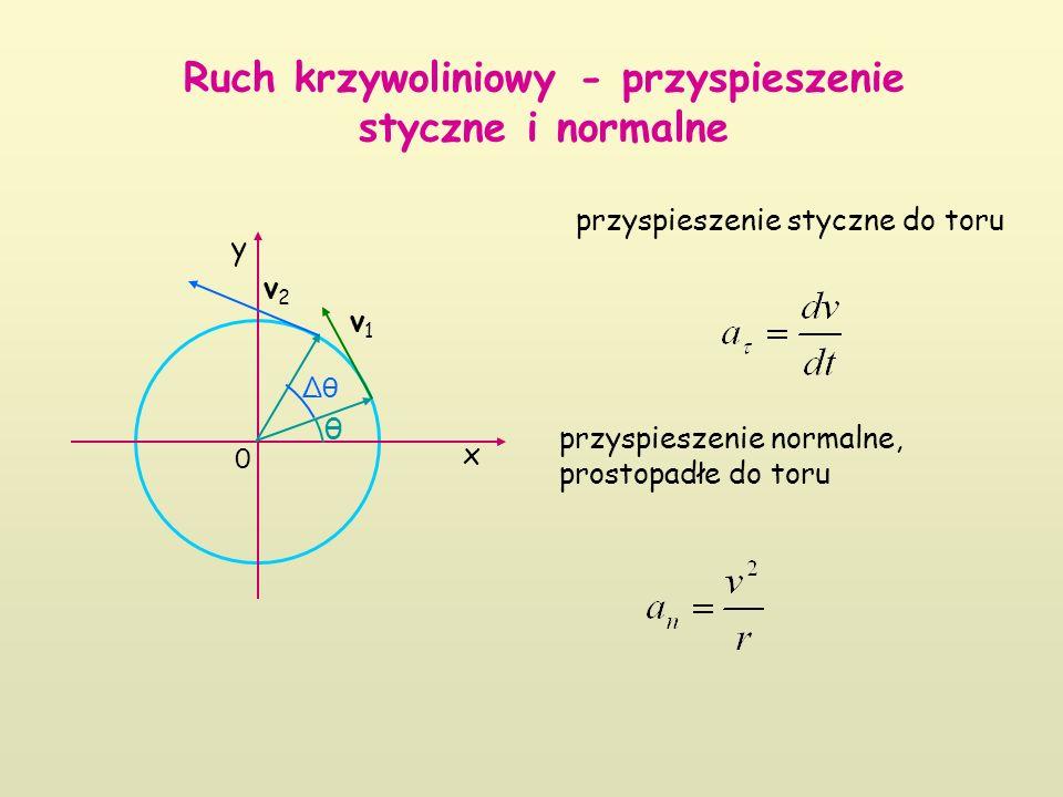 0 x y θ ∆θ∆θ v1v1 v2v2 Ruch krzywoliniowy - przyspieszenie styczne i normalne przyspieszenie styczne do toru przyspieszenie normalne, prostopadłe do toru