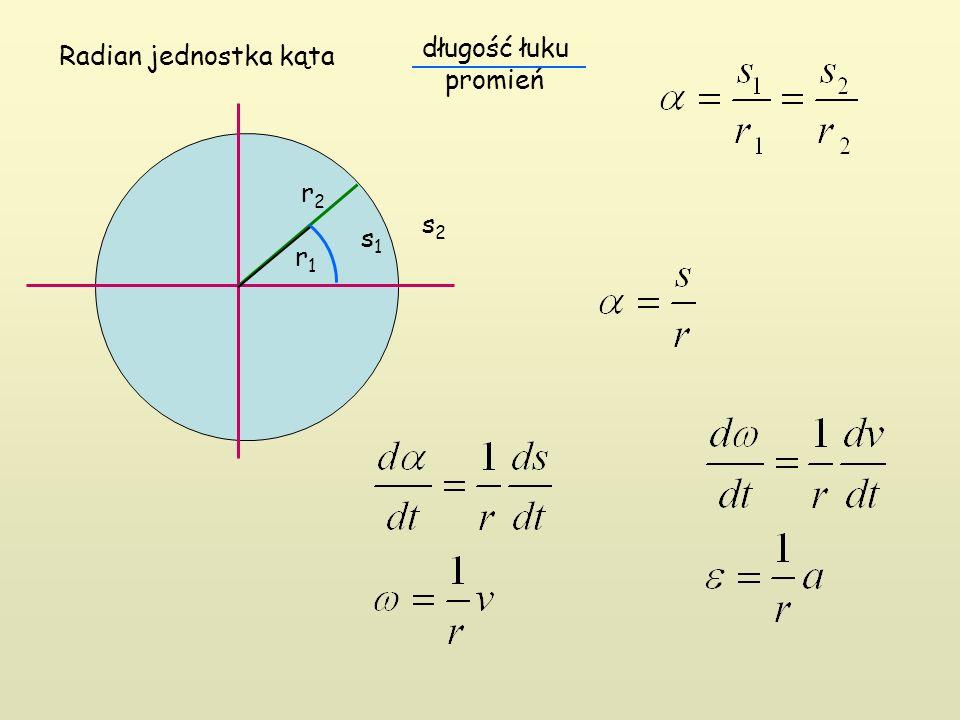 Radian jednostka kąta długość łuku promień r1r1 r2r2 s1s1 s2s2