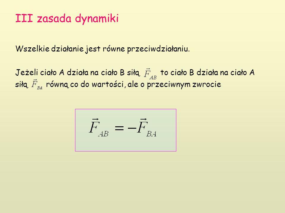 III zasada dynamiki Wszelkie działanie jest równe przeciwdziałaniu. Jeżeli ciało A działa na ciało B siłą to ciało B działa na ciało A siłą równą co d