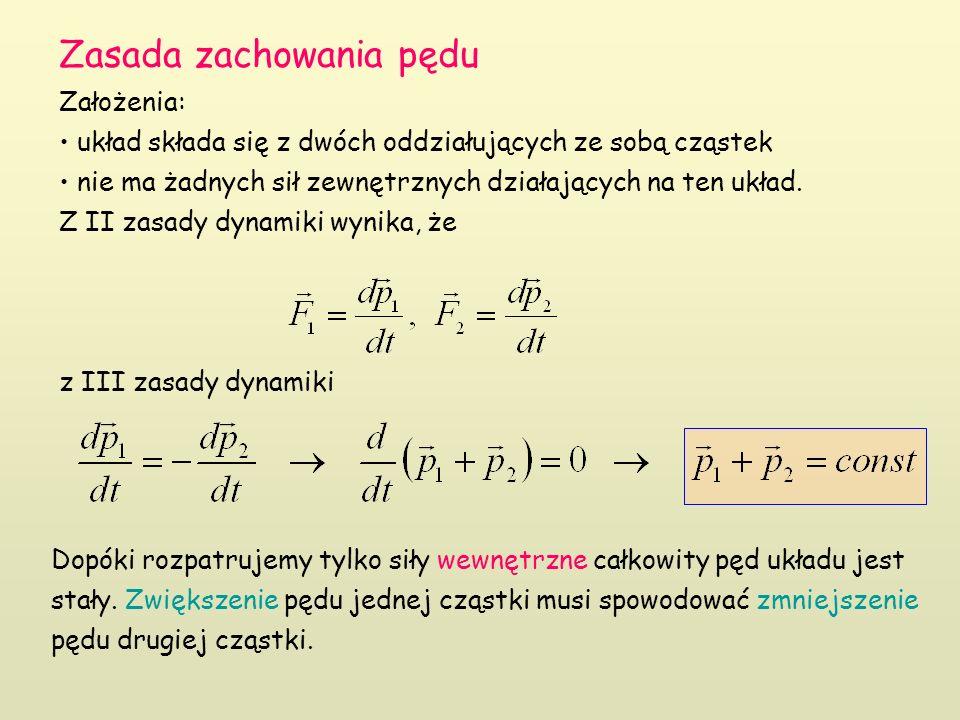 Zasada zachowania pędu Założenia: układ składa się z dwóch oddziałujących ze sobą cząstek nie ma żadnych sił zewnętrznych działających na ten układ. Z