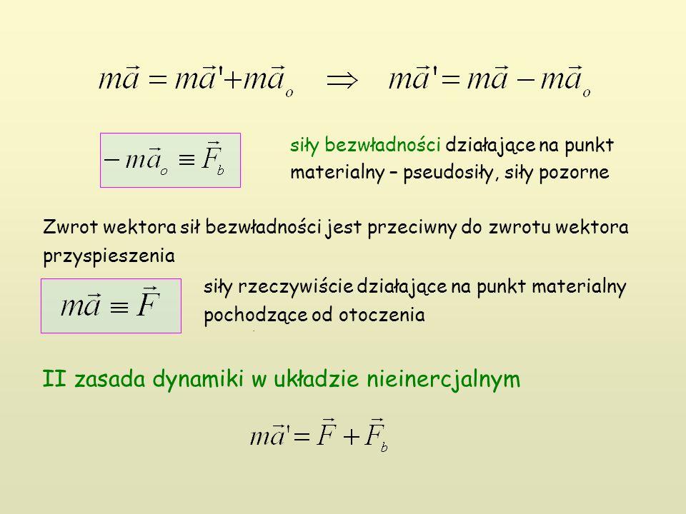 . siły bezwładności działające na punkt materialny – pseudosiły, siły pozorne Zwrot wektora sił bezwładności jest przeciwny do zwrotu wektora przyspieszenia siły rzeczywiście działające na punkt materialny pochodzące od otoczenia II zasada dynamiki w układzie nieinercjalnym