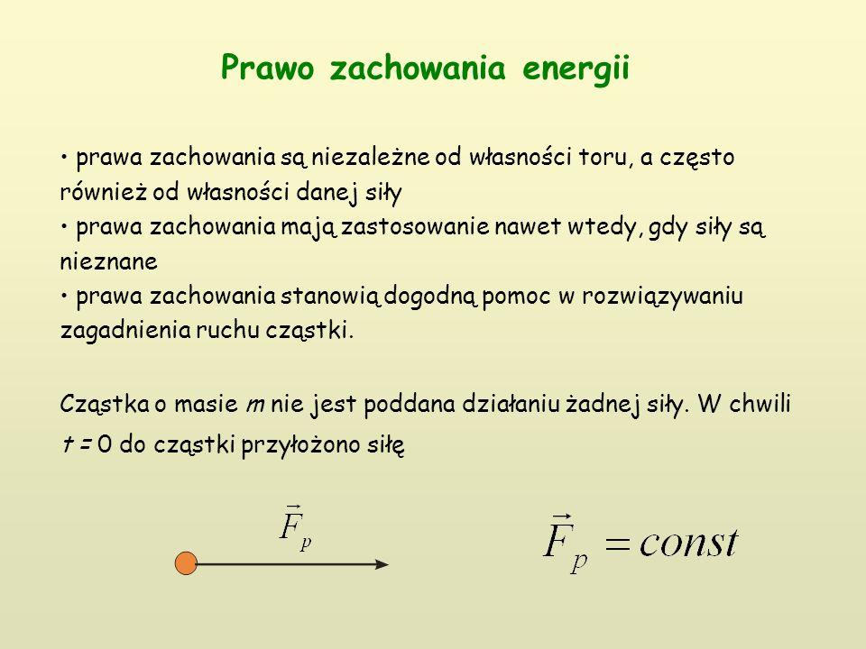 Prawo zachowania energii prawa zachowania są niezależne od własności toru, a często również od własności danej siły prawa zachowania mają zastosowanie