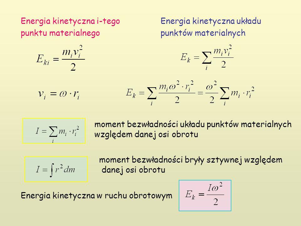 moment bezwładności układu punktów materialnych względem danej osi obrotu moment bezwładności bryły sztywnej względem danej osi obrotu Energia kinetyczna i-tego punktu materialnego Energia kinetyczna układu punktów materialnych Energia kinetyczna w ruchu obrotowym