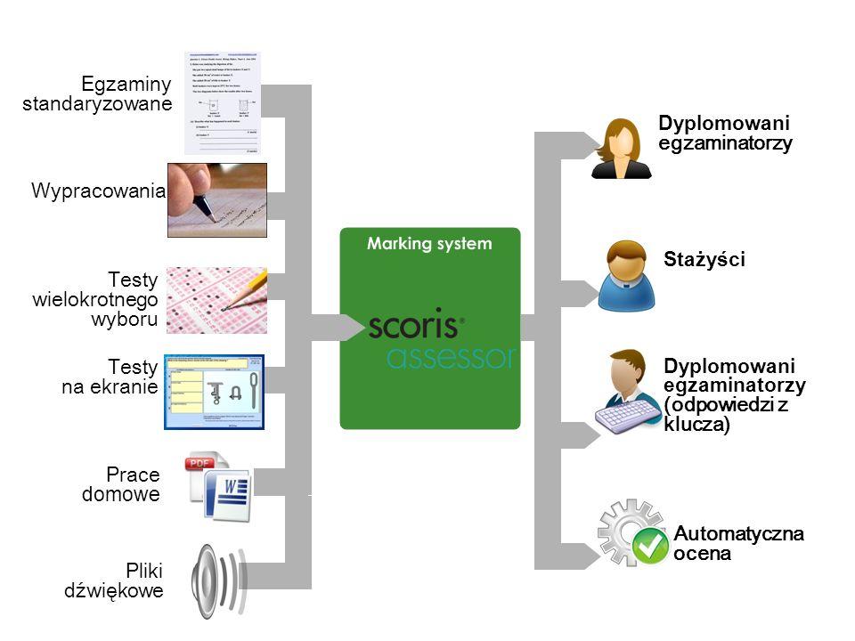 Dyplomowani egzaminatorzy Stażyści Dyplomowani egzaminatorzy (odpowiedzi z klucza) Automatyczna ocena Wypracowania Testy wielokrotnego wyboru Testy na ekranie Prace domowe Pliki dźwiękowe Egzaminy standaryzowane