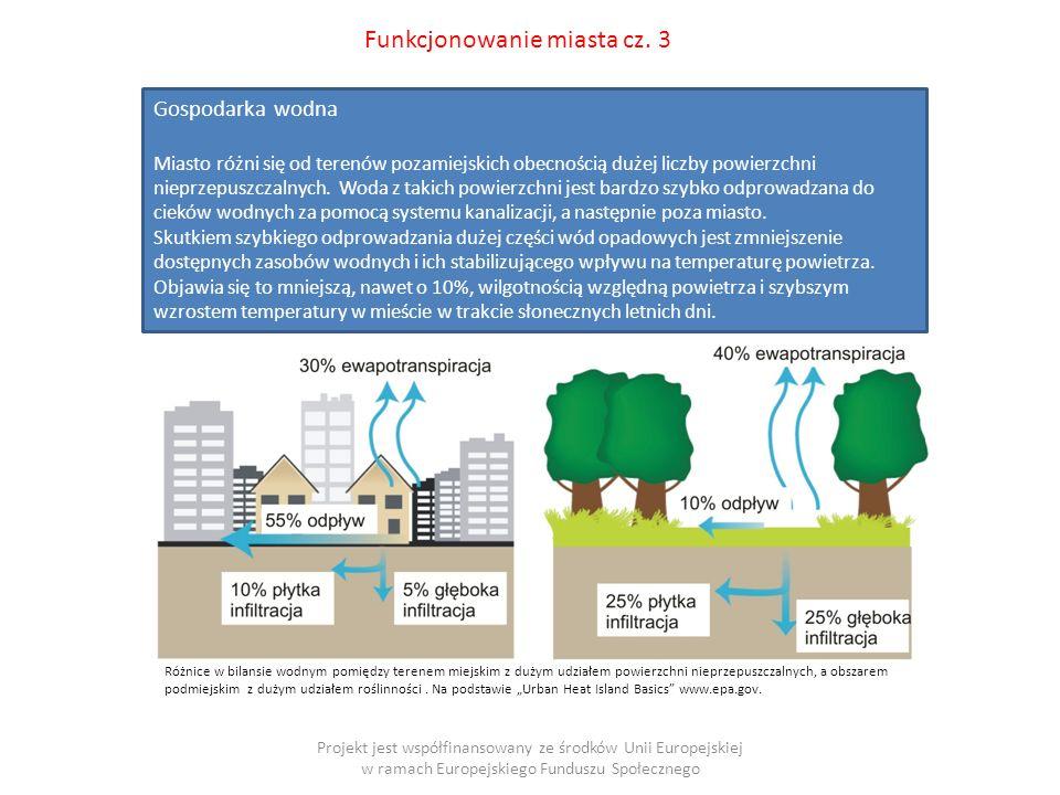 Projekt jest współfinansowany ze środków Unii Europejskiej w ramach Europejskiego Funduszu Społecznego Funkcjonowanie miasta cz.