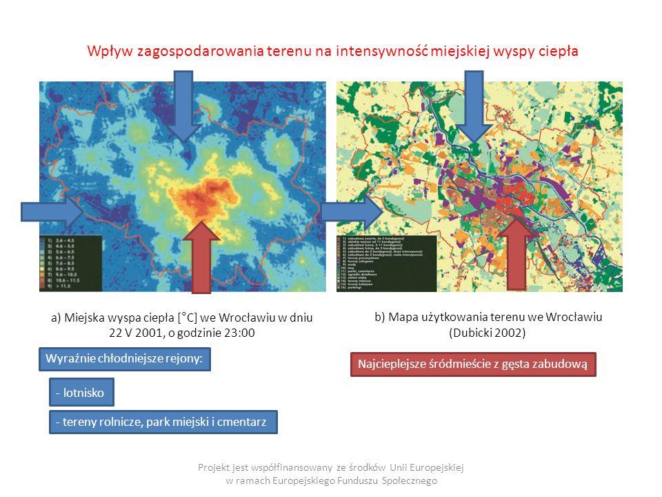 Wpływ zagospodarowania terenu na intensywność miejskiej wyspy ciepła Projekt jest współfinansowany ze środków Unii Europejskiej w ramach Europejskiego Funduszu Społecznego a) Miejska wyspa ciepła [°C] we Wrocławiu w dniu 22 V 2001, o godzinie 23:00 b) Mapa użytkowania terenu we Wrocławiu (Dubicki 2002) Wyraźnie chłodniejsze rejony: - lotnisko - tereny rolnicze, park miejski i cmentarz Najcieplejsze śródmieście z gęsta zabudową