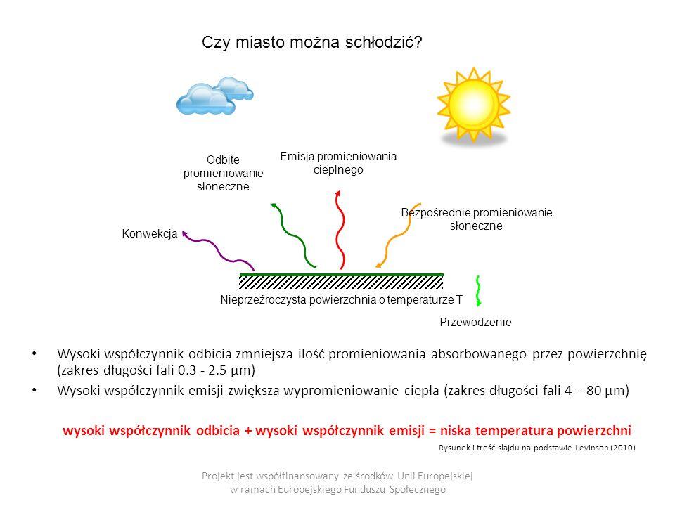 Projekt jest współfinansowany ze środków Unii Europejskiej w ramach Europejskiego Funduszu Społecznego Odbite promieniowanie słoneczne Emisja promieniowania cieplnego Nieprzeźroczysta powierzchnia o temperaturze T Konwekcja Przewodzenie Bezpośrednie promieniowanie słoneczne Czy miasto można schłodzić.