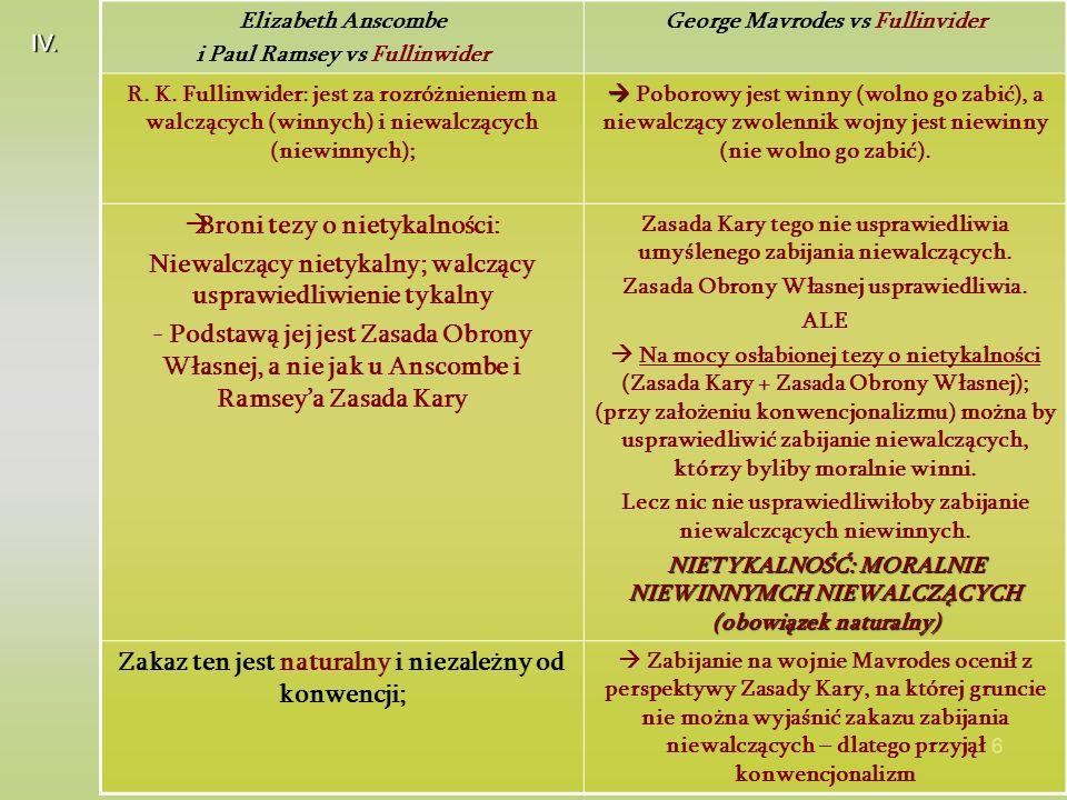 6 IV. Elizabeth Anscombe i Paul Ramsey vs Fullinwider George Mavrodes vs Fullinvider R.