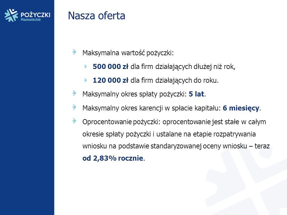 Nasza oferta Maksymalna wartość pożyczki: 500 000 zł dla firm działających dłużej niż rok, 120 000 zł dla firm działających do roku. Maksymalny okres