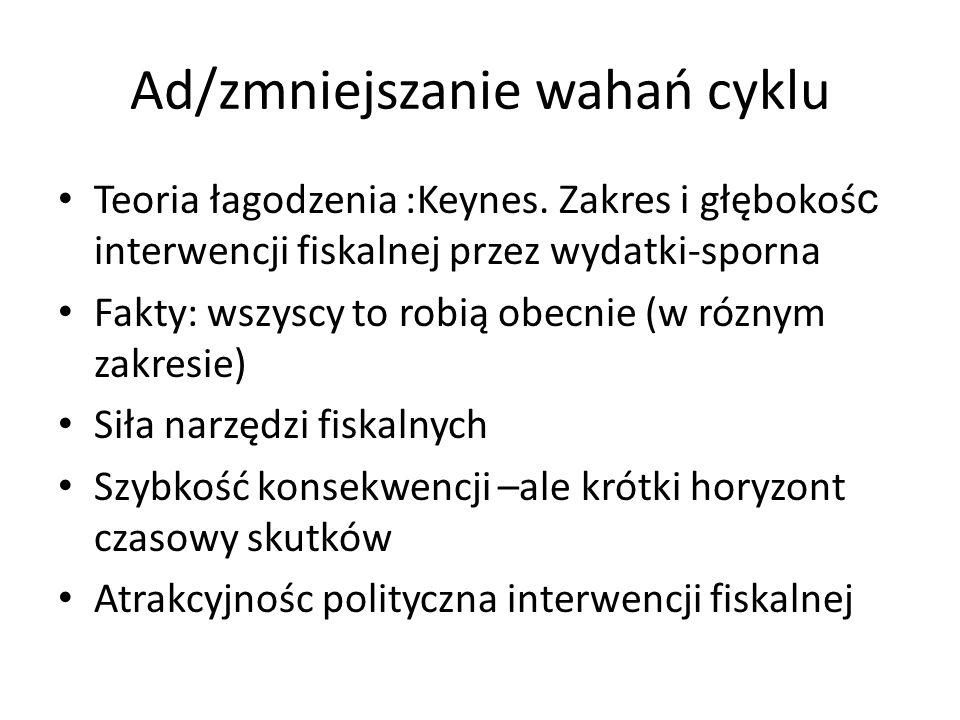 Ad/zmniejszanie wahań cyklu Teoria łagodzenia :Keynes.