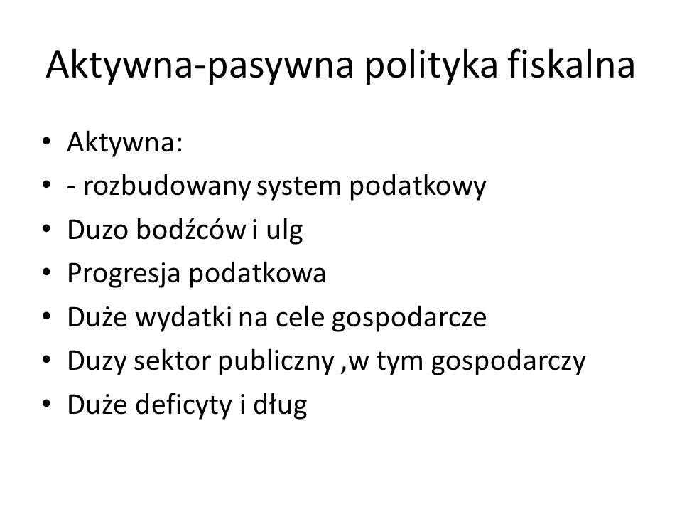 Aktywna-pasywna polityka fiskalna Aktywna: - rozbudowany system podatkowy Duzo bodźców i ulg Progresja podatkowa Duże wydatki na cele gospodarcze Duzy sektor publiczny,w tym gospodarczy Duże deficyty i dług