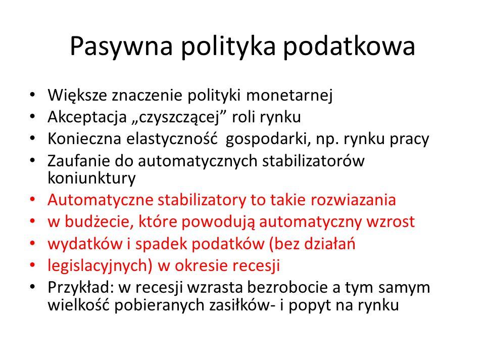 """Pasywna polityka podatkowa Większe znaczenie polityki monetarnej Akceptacja """"czyszczącej roli rynku Konieczna elastyczność gospodarki, np."""
