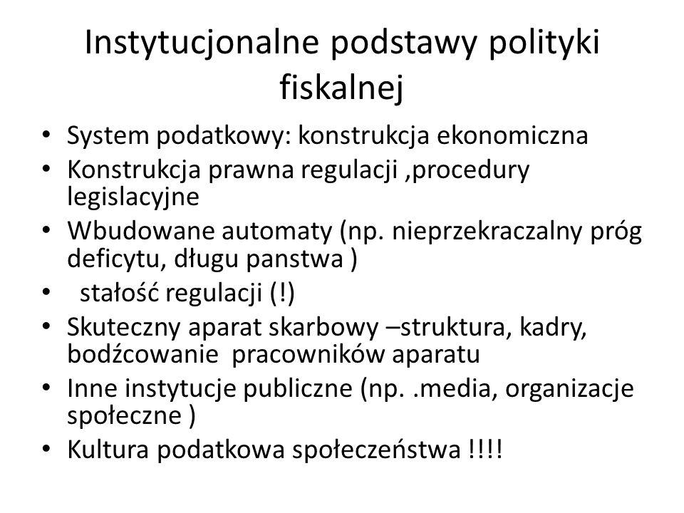 Instytucjonalne podstawy polityki fiskalnej System podatkowy: konstrukcja ekonomiczna Konstrukcja prawna regulacji,procedury legislacyjne Wbudowane automaty (np.