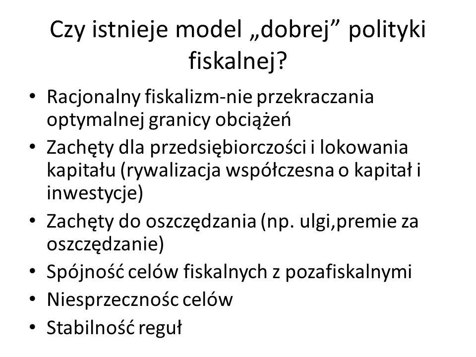 """Czy istnieje model """"dobrej polityki fiskalnej."""