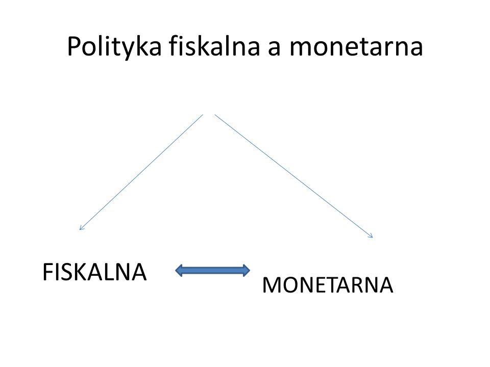 Polityka fiskalna a monetarna FISKALNA MONETARNA