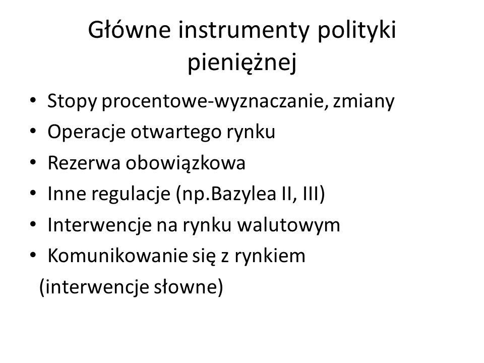 Główne instrumenty polityki pieniężnej Stopy procentowe-wyznaczanie, zmiany Operacje otwartego rynku Rezerwa obowiązkowa Inne regulacje (np.Bazylea II, III) Interwencje na rynku walutowym Komunikowanie się z rynkiem (interwencje słowne)