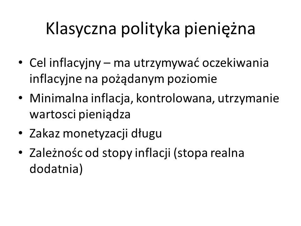 Klasyczna polityka pieniężna Cel inflacyjny – ma utrzymywać oczekiwania inflacyjne na pożądanym poziomie Minimalna inflacja, kontrolowana, utrzymanie wartosci pieniądza Zakaz monetyzacji długu Zależnośc od stopy inflacji (stopa realna dodatnia)